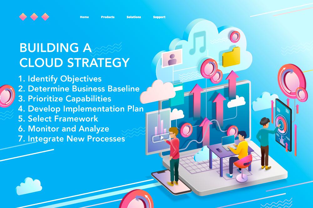 cloud hosting strategy mycrecloud